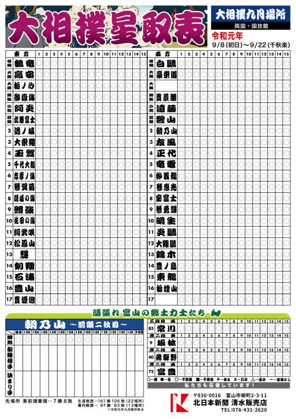 大相撲九月場所星取表